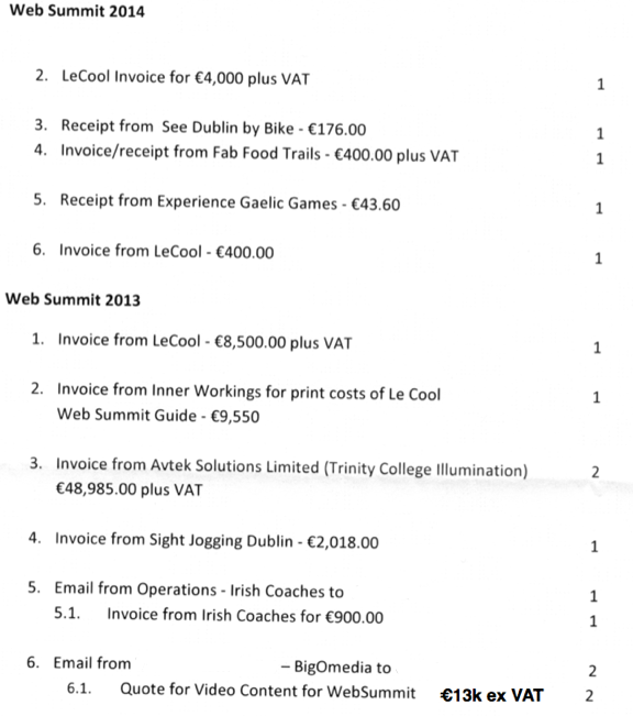 Fáilte Ireland Web Summit Costs